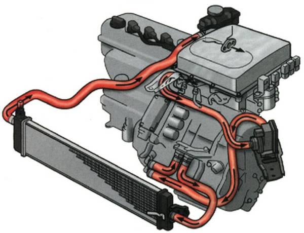 Обслуживание автомобилей-гибридов: Toyota Prius с фото