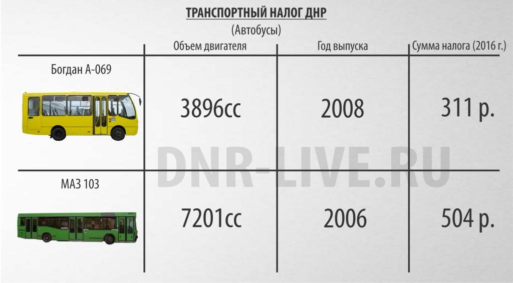Транспортный налог в ДНР на автобусы